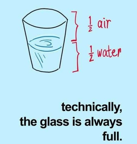 glass_full_empty