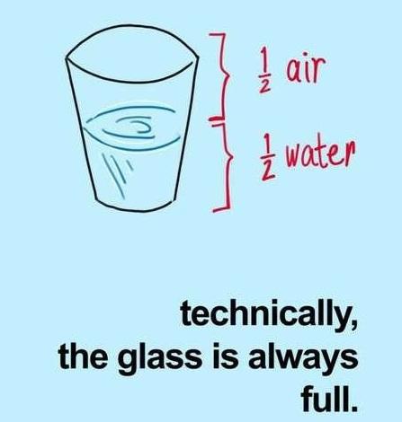 glass_full_empty